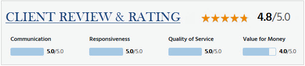 Knepper Stratton Client Review Rating